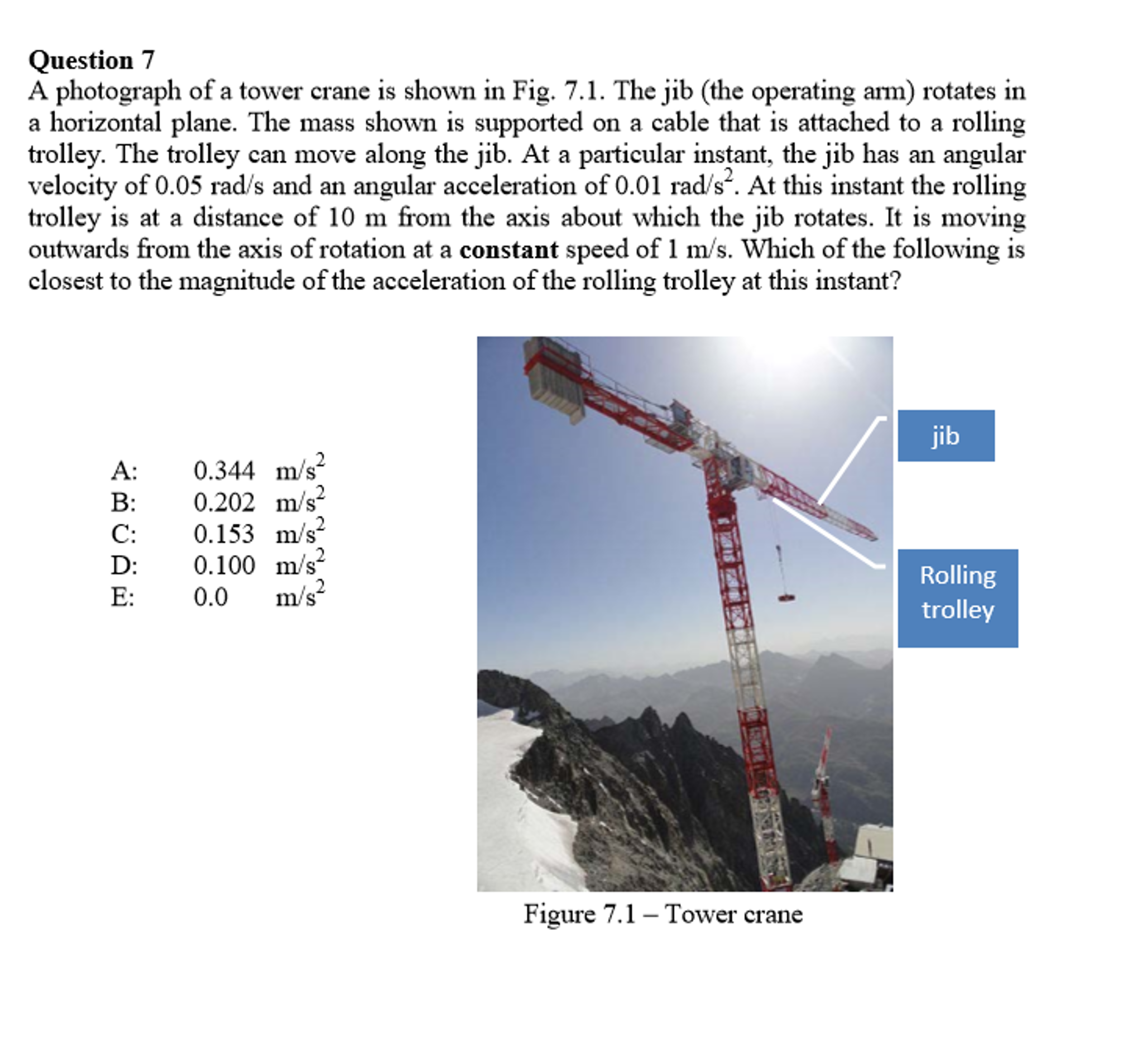 A Photograph Of A Tower Crane Is Shown In Fig  7 1