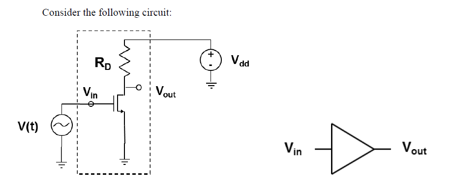 Solved Field Effect Transistor The Simplest Model For A