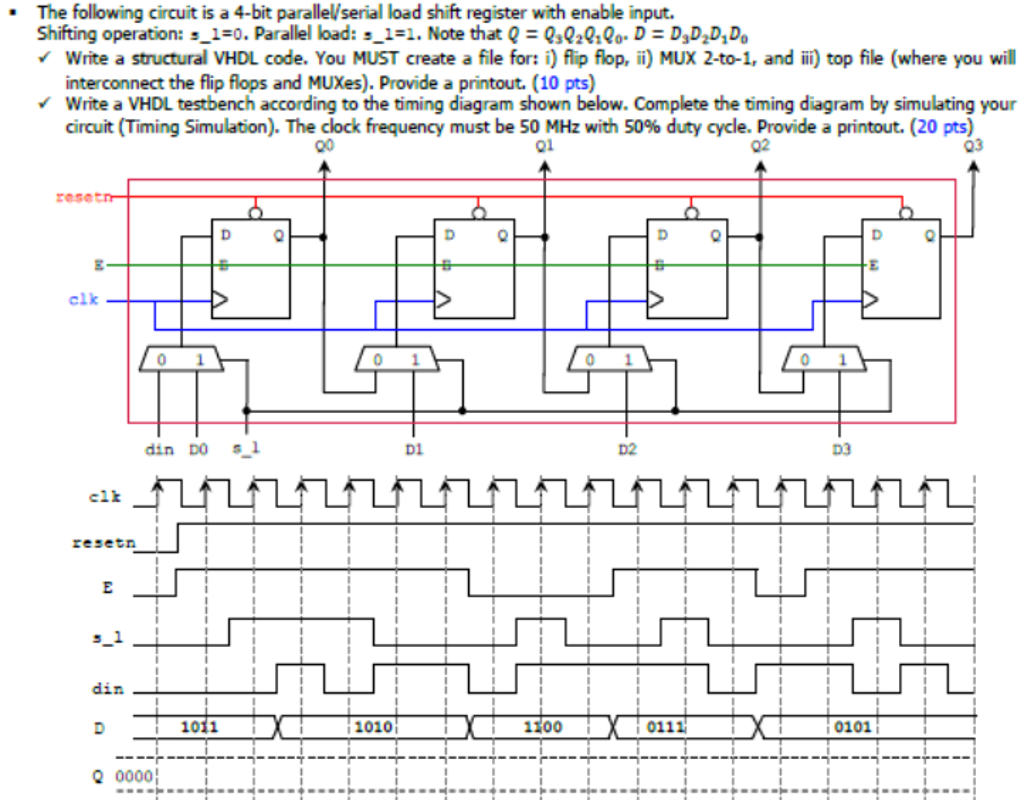 Solved The Following Circuit Is A 4 Bit Parallel Serial L Shift Register Diagram Question Load With Enable Input Shifting