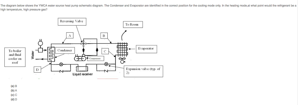 the diagram below shows the ywca water source heat pump schematic diagram   the condenser and