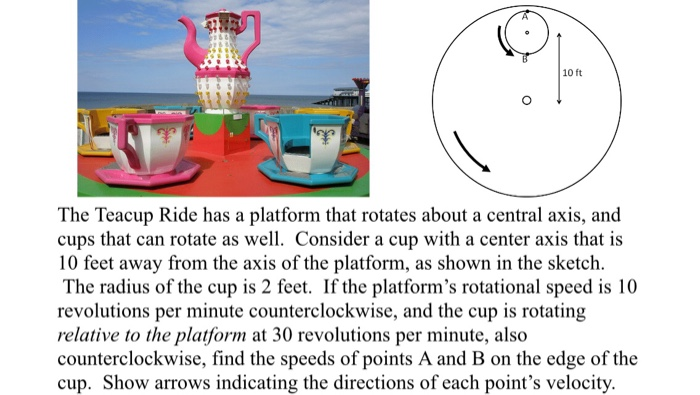 The Teacup Ride has a platform that rotates about