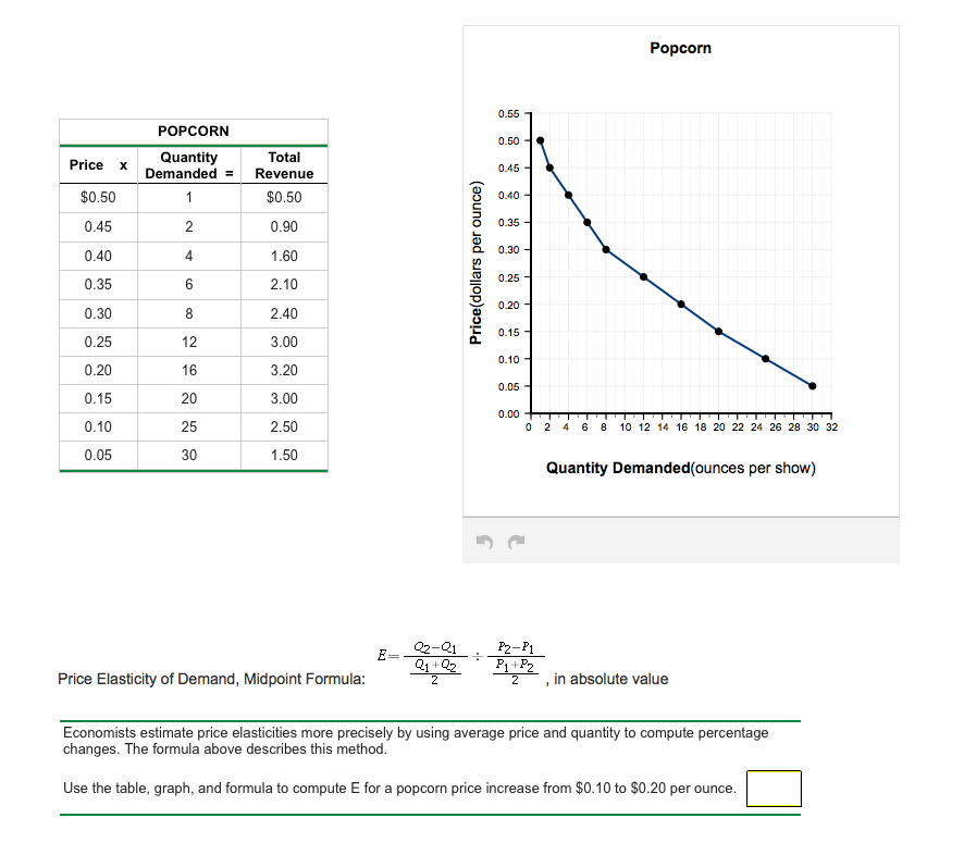 Solved Price Elasticity Of Demand Midpoint Formula E