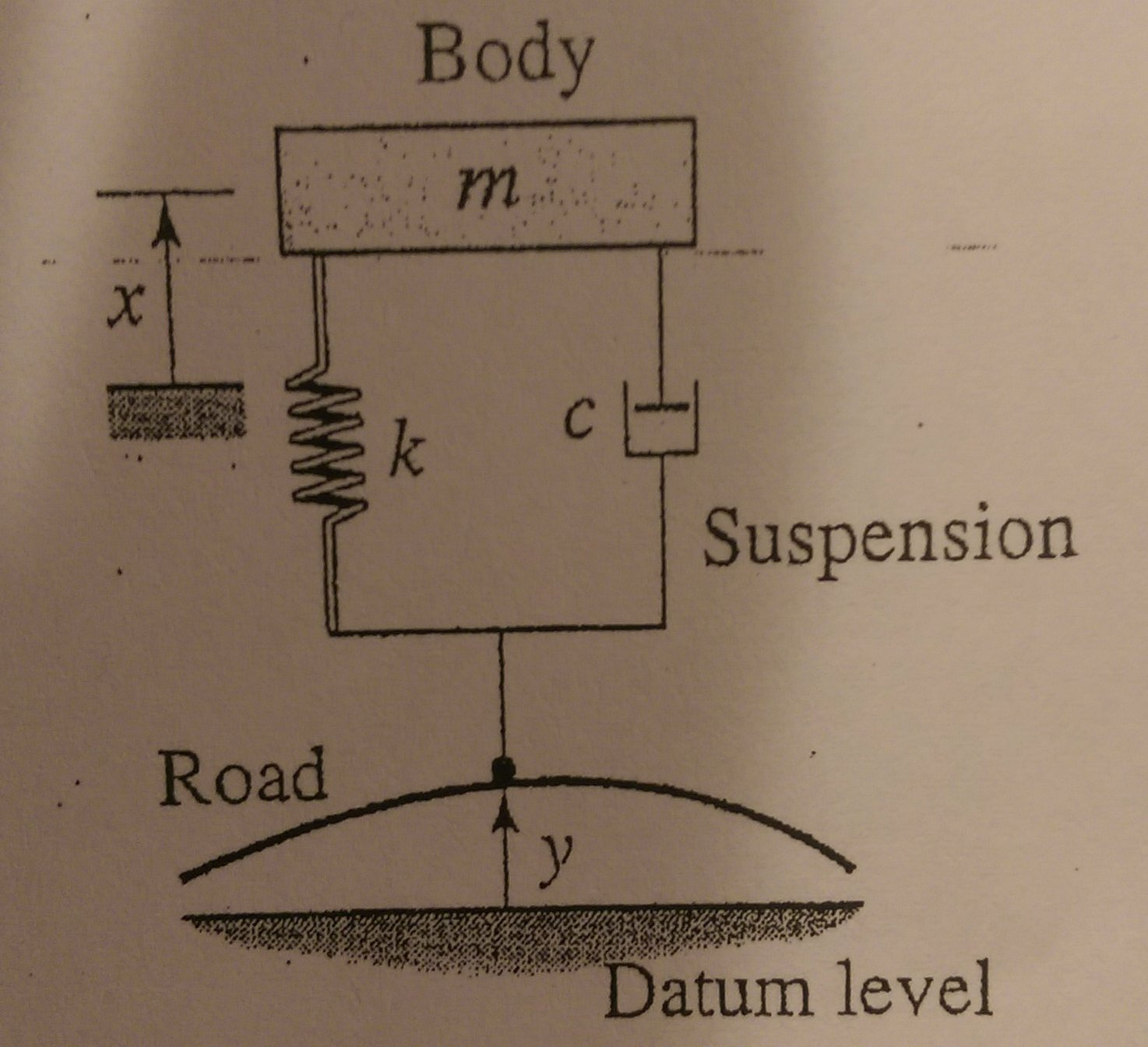 Solved The Quarter Car Model Of A Vehicle Suspension Is S On Figure Below Draw Freebody Diagram Showingandlabeling What Are Natural And Damped Frequency Vibration System