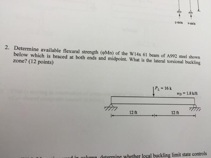 Solved: Determine Available Flexural Strength (Phi Mn) Of
