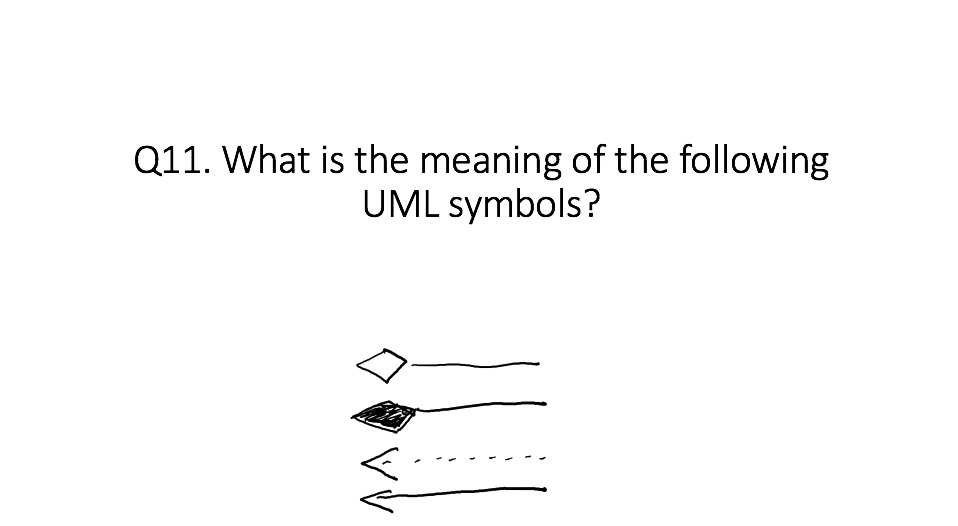Solved: Q11  What Is The Meaning Of The Following UML Symb