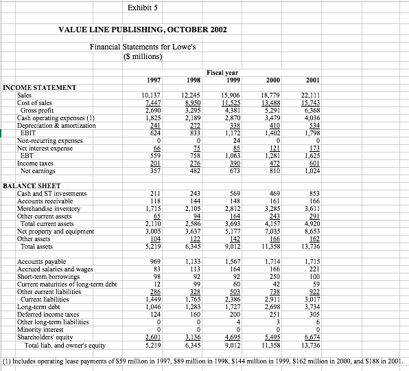 value line publishing october 2002 case study Value line publishing, october 2002 teaching note this case follows the performance-review and financial-statement-forecasting decisions of a value line.