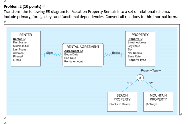 Solved transform the following er diagram for vacation pr problem 2 10 points transform the following er diagram for vacation property rentals into ccuart Image collections