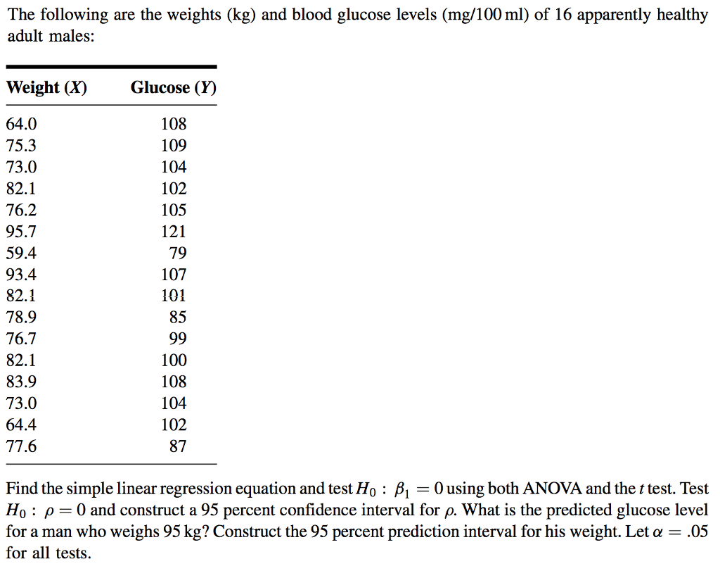 The following are the weights (kg) and blood glucose levels (mg/100