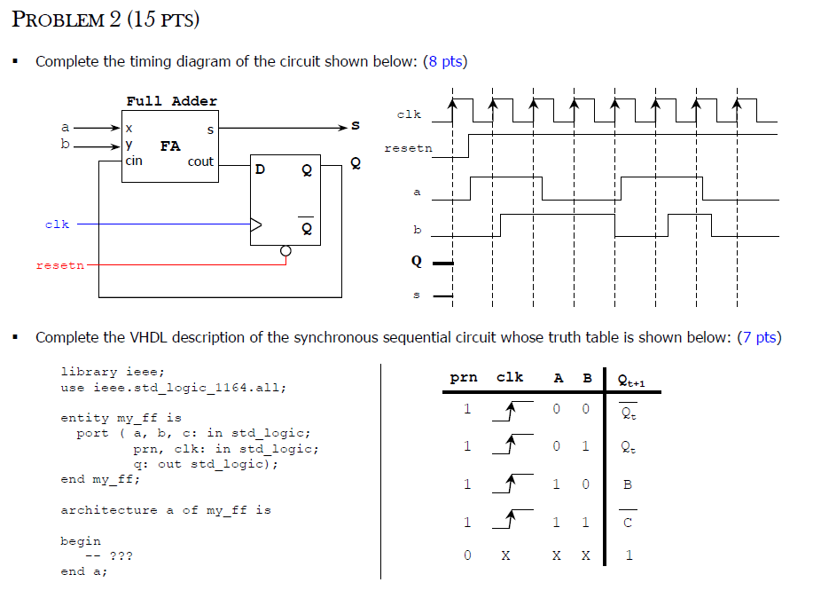 Solved complete the timing diagram of the circuit shown b complete the timing diagram of the circuit shown b ccuart Images
