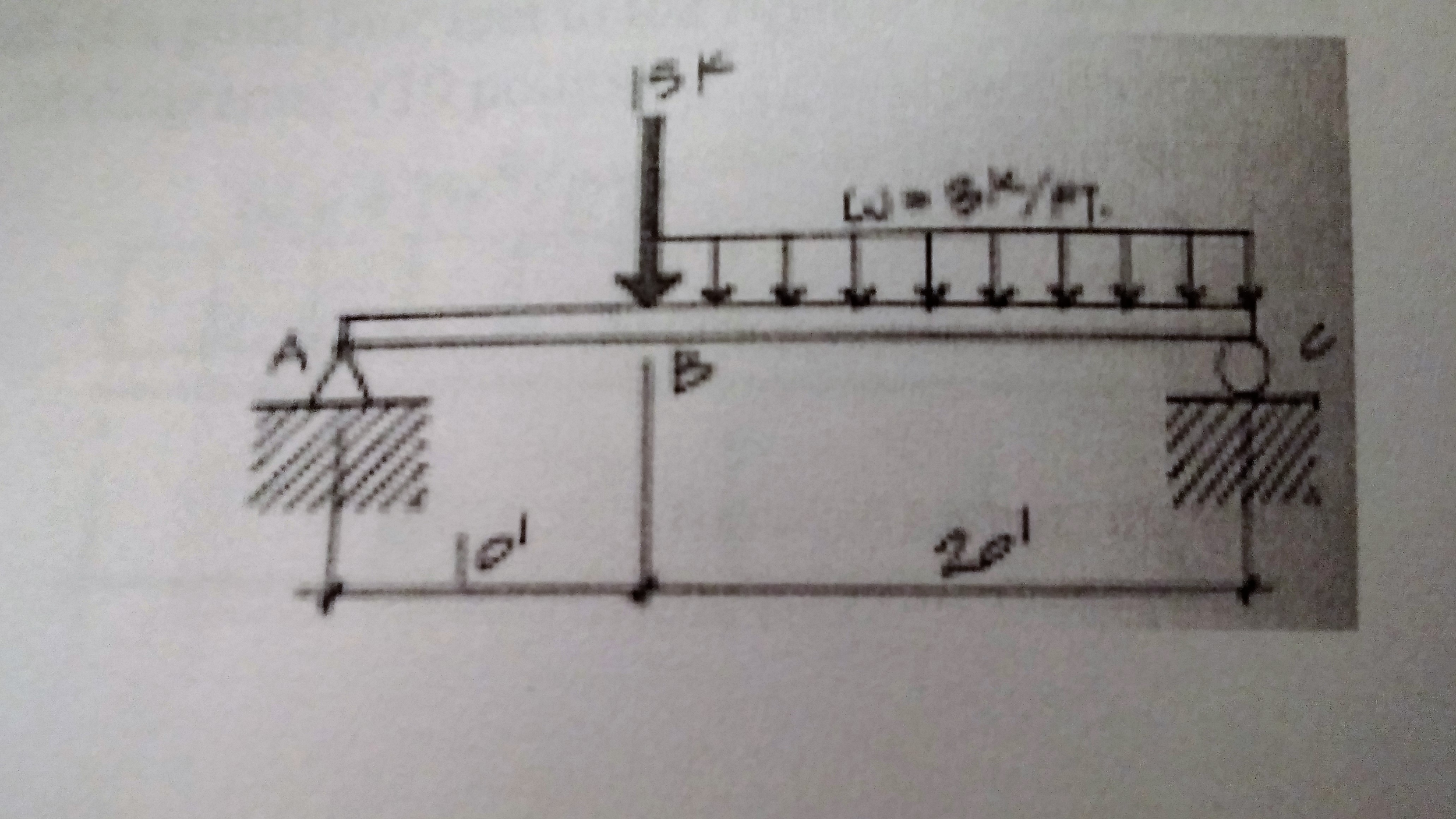 Solved Construct Load Ie Free Body Diagram Shear An The Forcediagram And Moment Diagrams