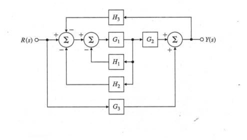 Solved use block diagram algebra to determine the transfe expert answer ccuart Gallery