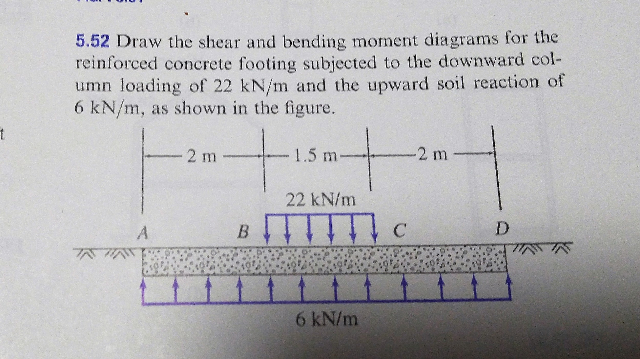 Solved Draw The Shear And Bending Moment Diagrams For Transcribed Image Text Th Show