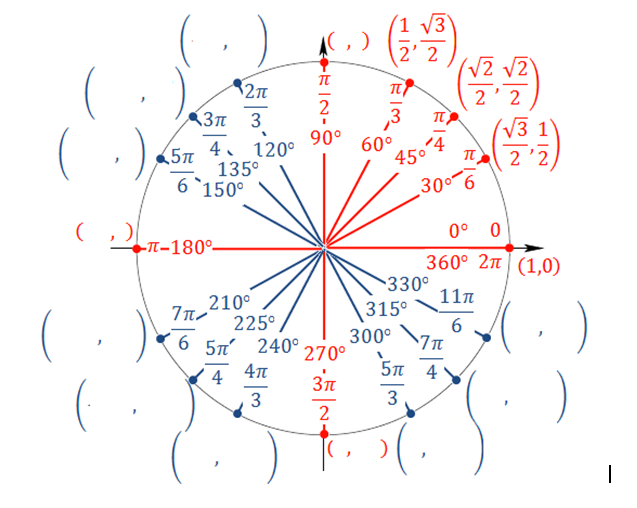 solved  1 observe the given circle on the points correspon