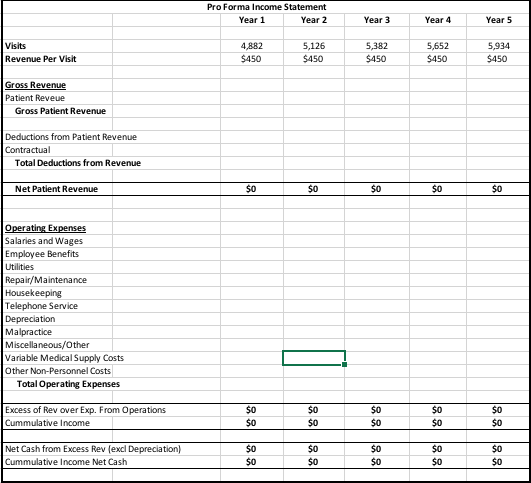 Solved Please Help Me Figure Out The Pro Forma Income Sta