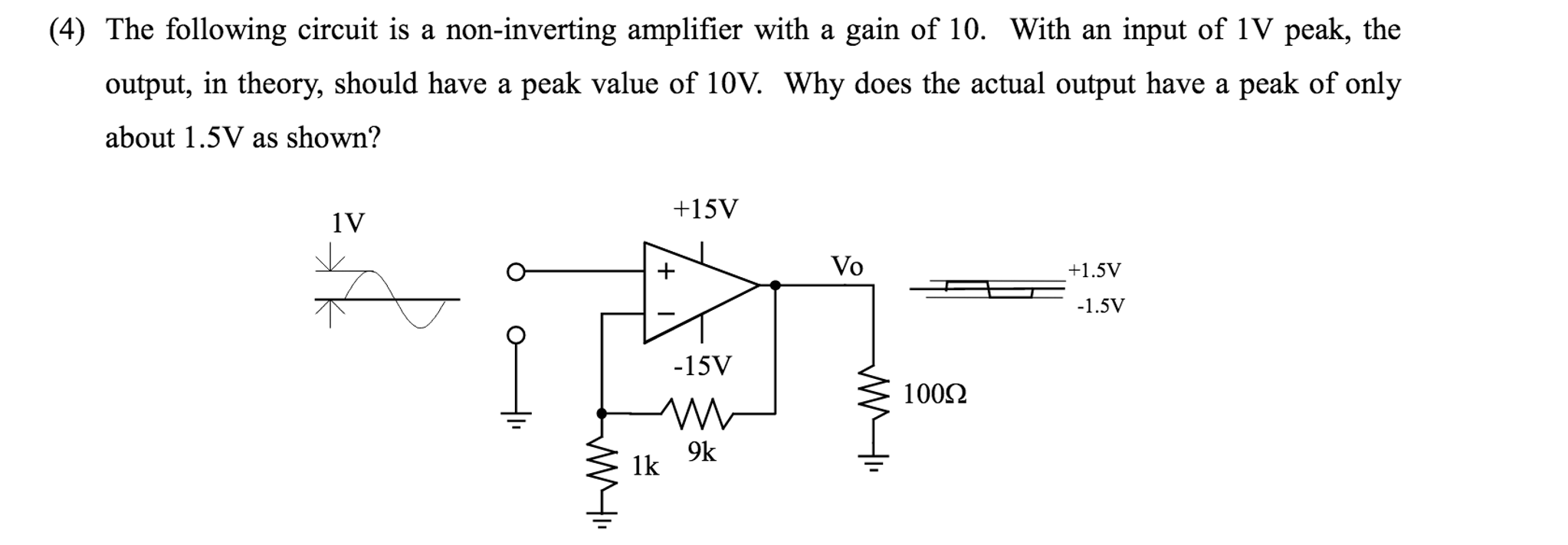 Solved The Following Circuit Is A Non Inverting Amplifier Diagram