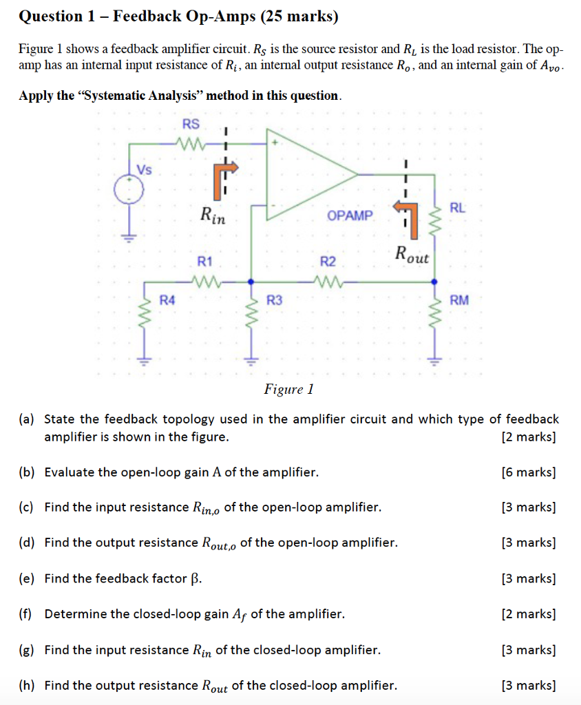 Solved Question 1 Feedback Op Amps 25 Marks Figure Types Of Amp Circuit Shows A