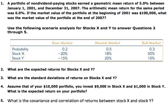 Solved 1 A Portfolio Of Nondividend Paying Stocks Earned Chegg Com