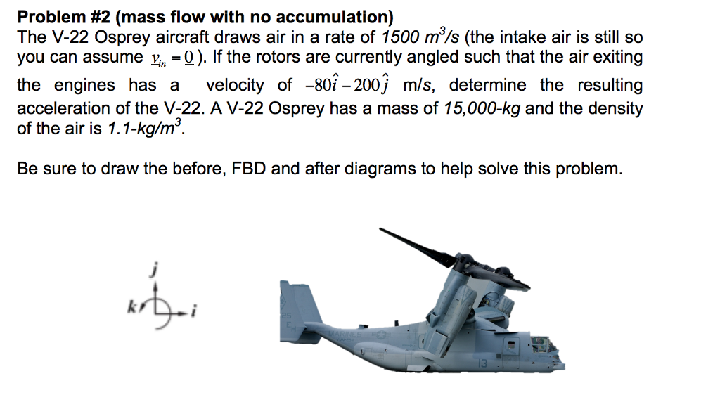 Stupendous Solved The V 22 Osprey Aircraft Draws Air In A Rate Of 15 Wiring Cloud Hisonuggs Outletorg