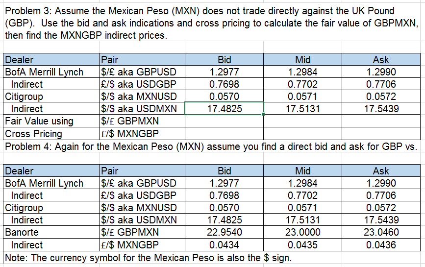 Solved Assume The Mexican Peso Mxn Does Not Trade Direc
