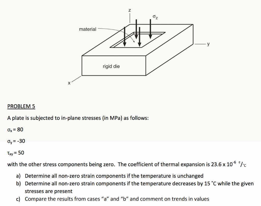 Solved material rigid die problem5 a plate is subjected t material rigid die problem5 a plate is subjected to in plane stresses in mpa ccuart Images