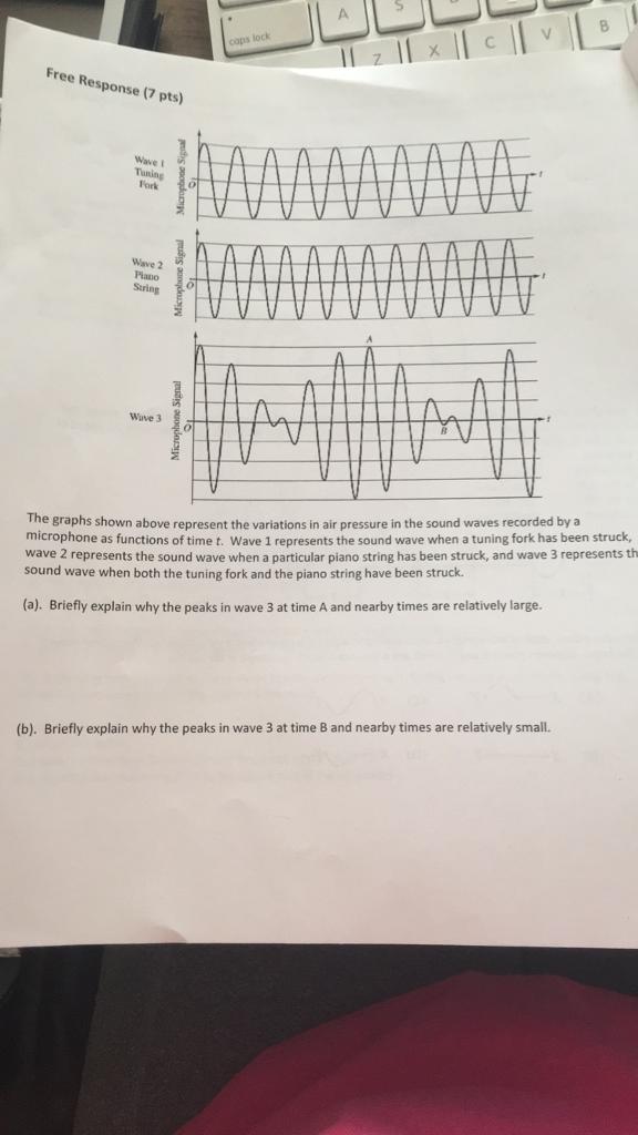 Solved: Caps Lock Free Response Pts) A A A A A A A A A Wav