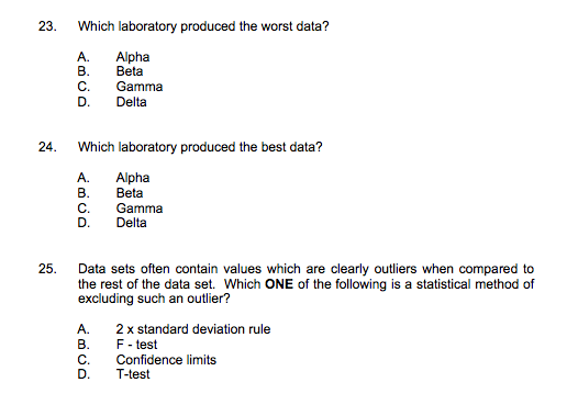 A For Alpha B For Beta >> Solved Which Laboratory Produced The Worst Data A Alpha