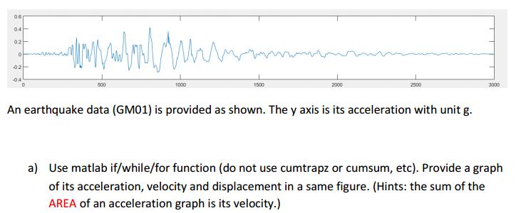 An Earthquake Data (GM01) Is Provided As Shown  Th