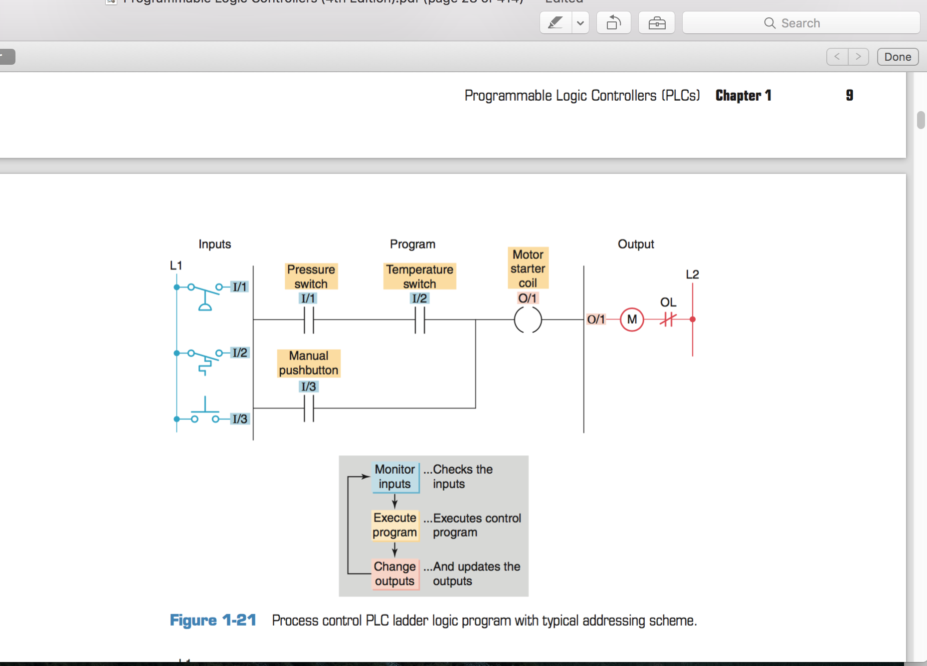 Solved 1 Answer The Following With Reference To A Progra Logic Control Diagram