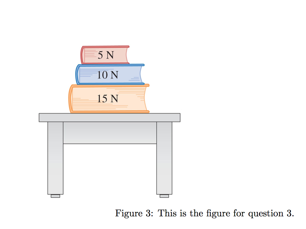 Solved In Figure 3 Three Books Are Stacked On A Table D
