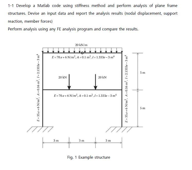 Develop A Matlab Code Using Stiffness Method And P... | Chegg.com