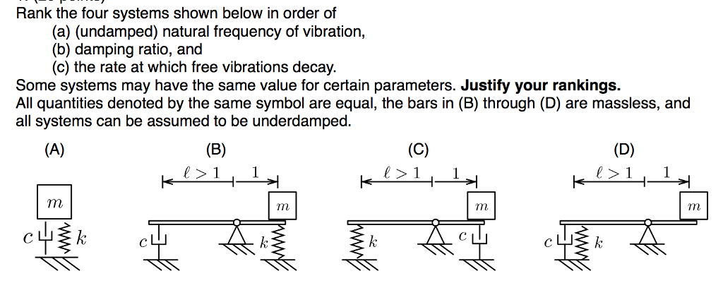 Solved Rank The Four Systems Shown Below In Order Of A