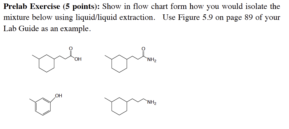 Solved: Show In Flow Chart Form How You Would Isolate The