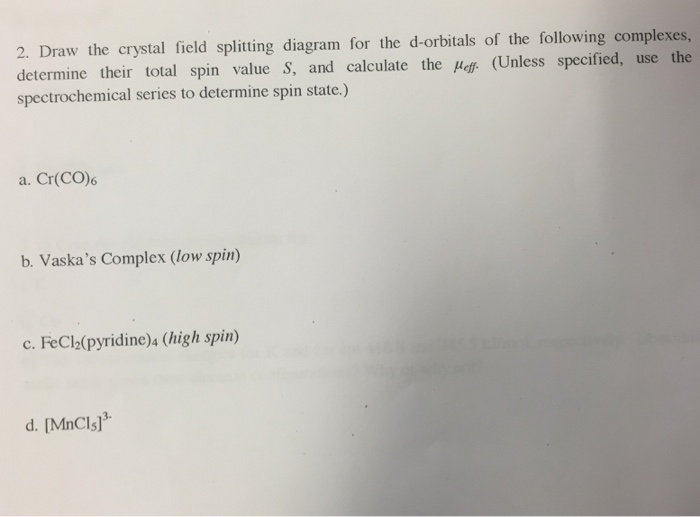 Solved Draw The Crystal Field Splitting Diagram For The D