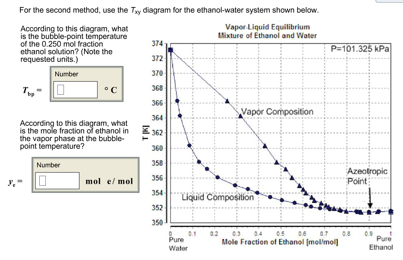 solved you have a liquid phase mixture of 0 250 mol fract O2 Phase Diagram you have a liquid phase mixture of 0 250 mol fraction ethanol and 0 750 mol fraction water at 760 0 mmhg you\u0027d like to calculate the bubble point