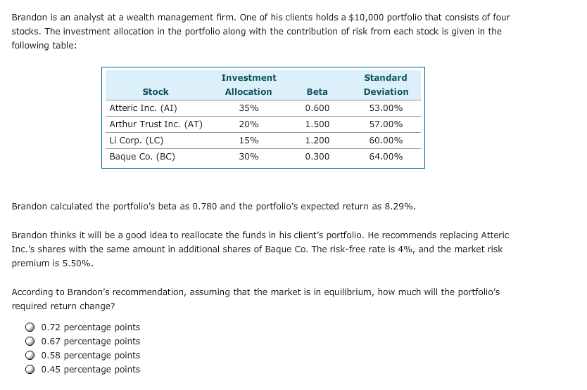 four point investment management
