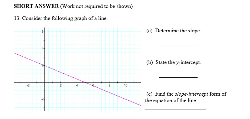 Solved Consider The Following Graph Of A Line Determine