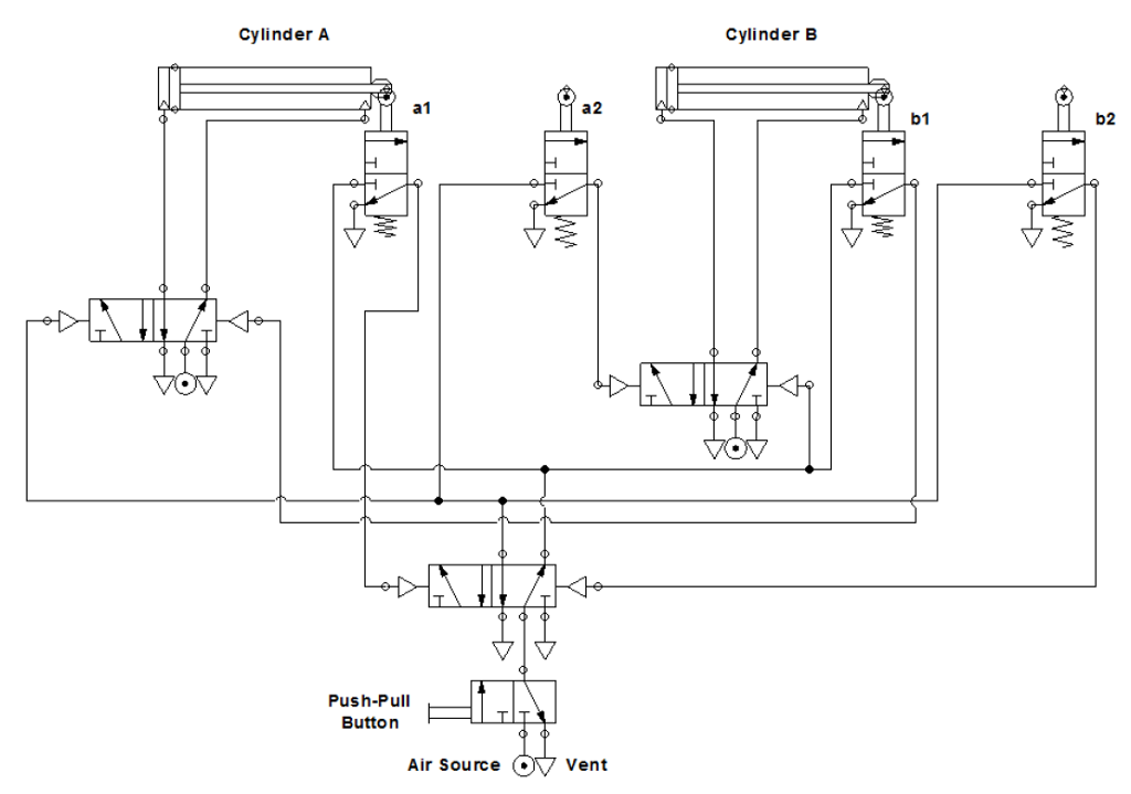 air cylinder schematic solved for the shown pneumatic circuit  what is sequence  shown pneumatic circuit  what