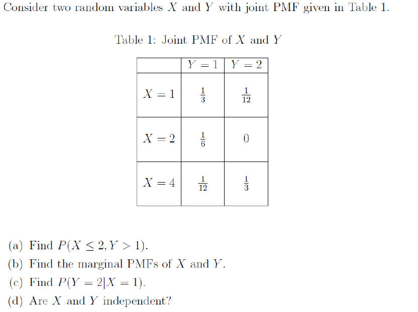 Consider two random variables X and Y with joint PMF given in Table 1. Table 1: Joint PMF of X and Y 3 12 2 12 (a) Find P(X < 2. Y > 1) (b) Find the marginal PMFs of X and Y (c) Find P(Y- 2|X-1) (d) Are X and Y independent?