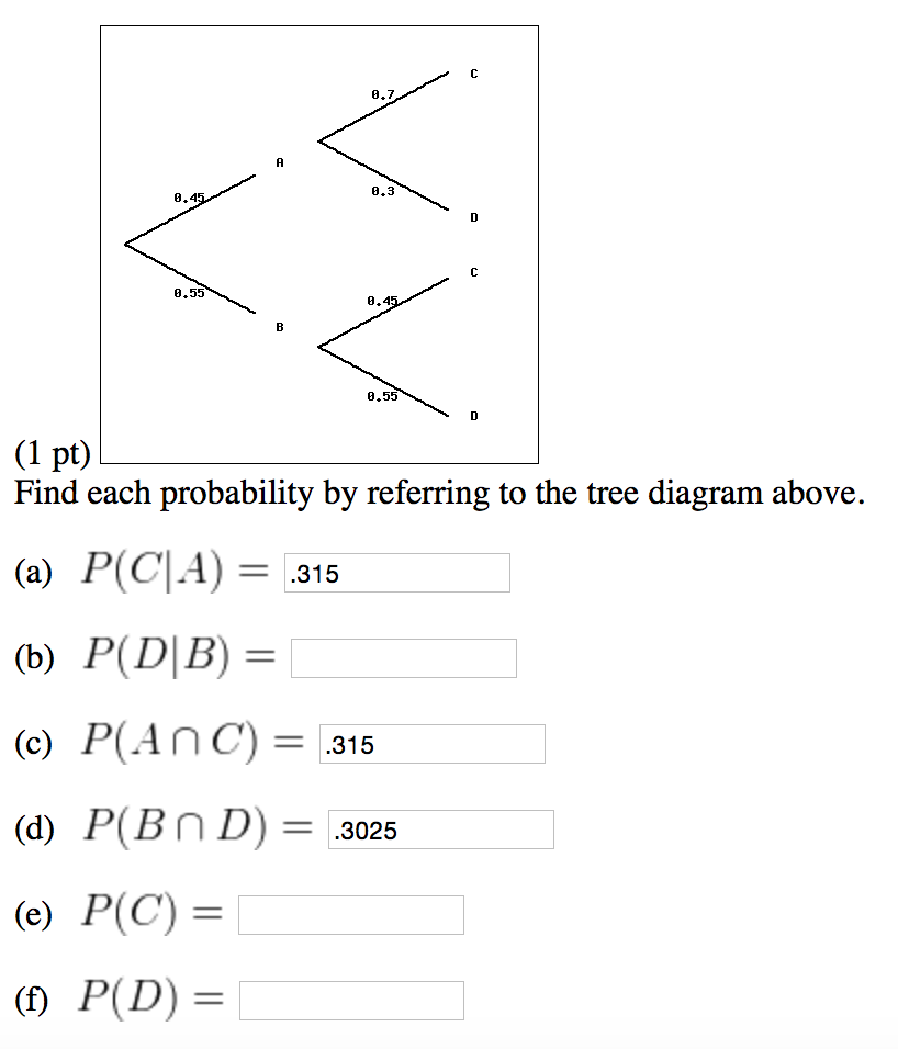 Solved Find Each Probability By Referring To The Tree Dia
