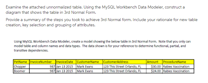 Solved: Examine The Attached Unnormalized Table. Using The ...