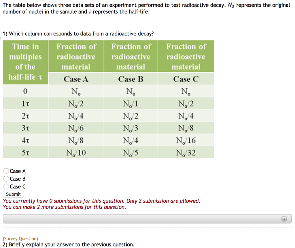 Solved: The Table Below Shows Three Data Sets Of An Experi