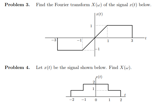 Problem 3. Find the Fourier transform Xx () of the signal x(t) below Problem 4. Let r(t) be the signal shown below. Find X(w) -2 1 0