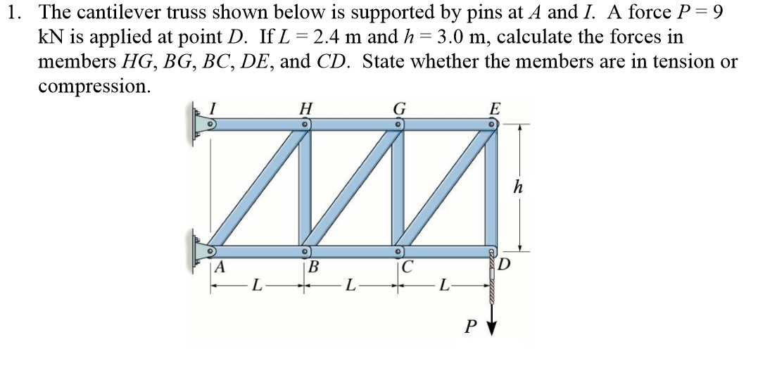 media%2Fa90%2Fa908d2f1 6988 4869 b989 2c8f0331c1c4%2FphpwbyWTj solved the cantilever truss shown below is supported by p