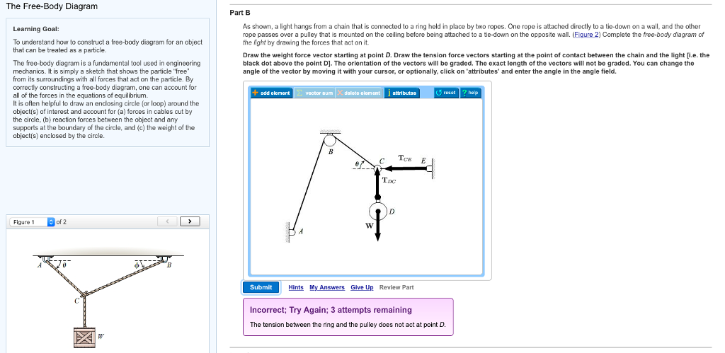 Solved The Free Body Diagram Is A Fundamental Tool Used I