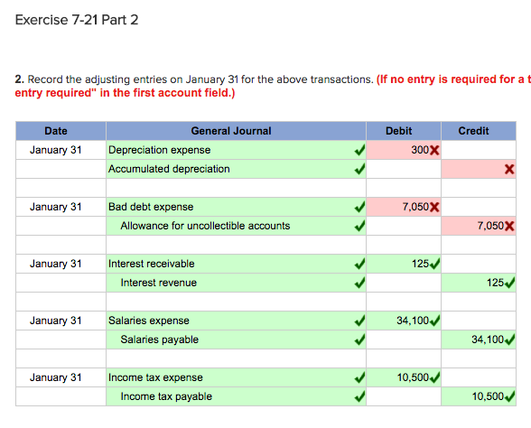 Solved: Exercise 7-21 Cplete The Accounting Cycle Using ...
