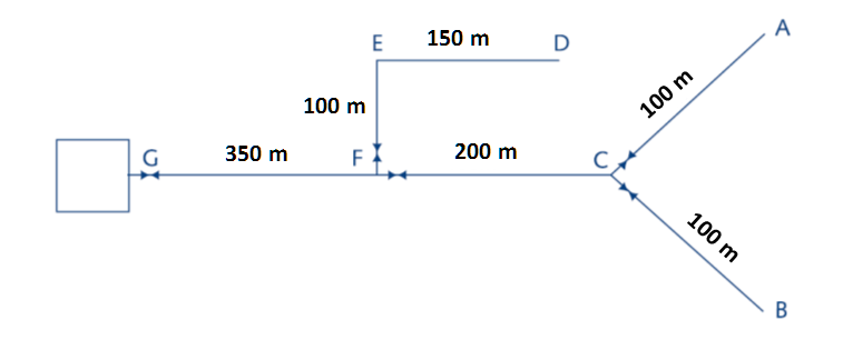 Solved: Find Out The Flow Rate In Each Pipe Section In The