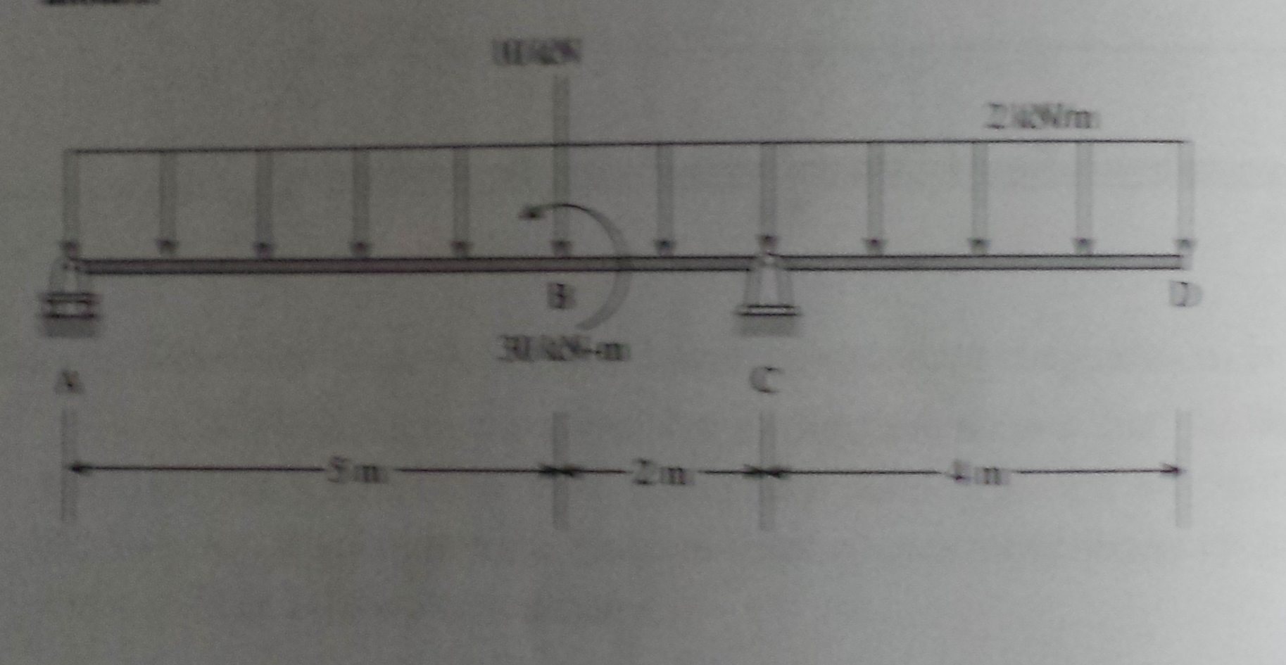 Solved Draw The Shear Force And Bending Moment Diagram Fo Drawing Image For Beam I