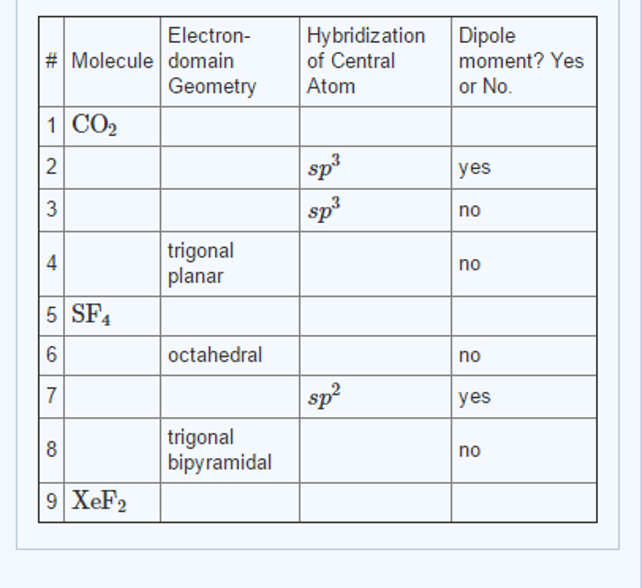 Solved: Fill In The Table. Molecule Choices For 2 XeF2 CH4 ...Xef2 Hybridization Of Central Atom