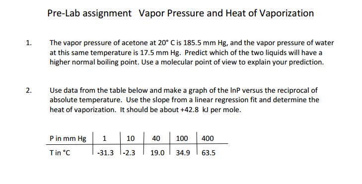 vapor pressure lab report