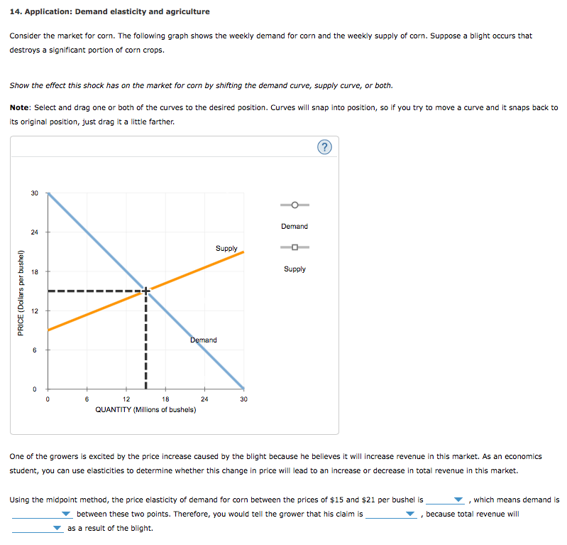 Solved 1 Determinants Of The Price Elasticity Of Demand
